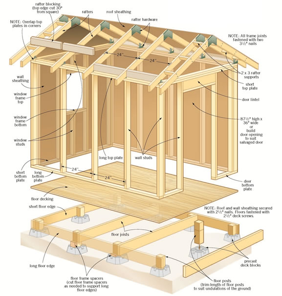 My Shed Plans Review-My Shed Plans Download